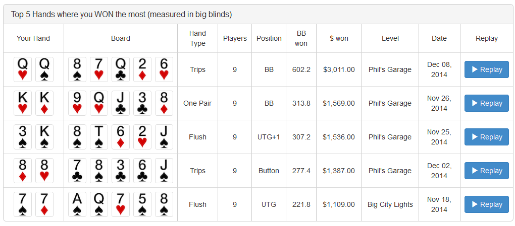 Poker lessons advanced